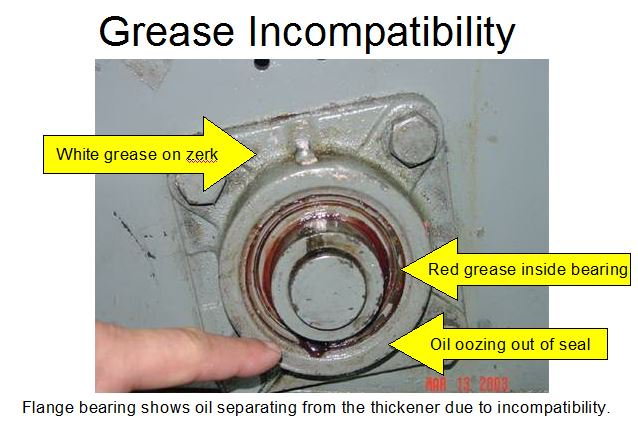 Grease Incompatibility